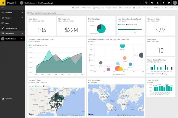 power bi sales marketing